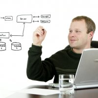 Job Design in an Organization